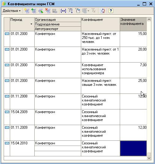 Список коэффициентов программы