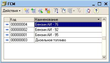 Справочник ГСМ